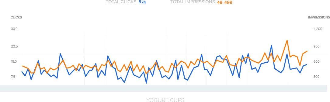 graph chart image